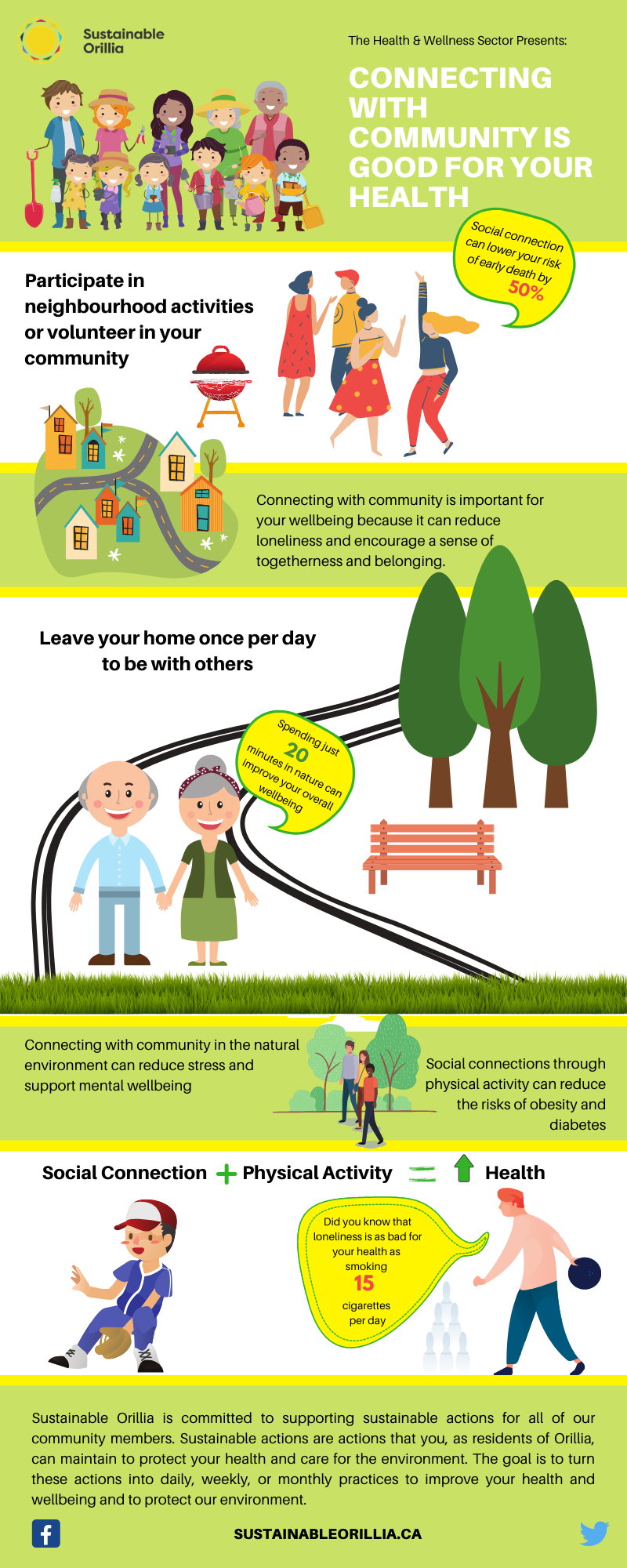 Connecting with community is good for your health poster
